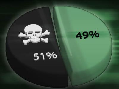 Новая блокчейн-система успешно справляется с атаками 51%