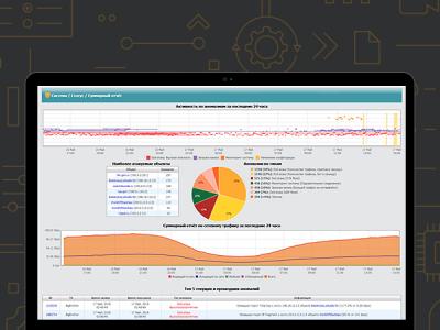 Комплекс Периметр для защиты от DDoS-атак получил сертификат ФСТЭК