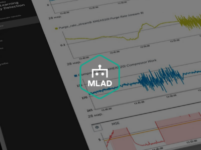 Kaspersky запатентовала технологию на базе машинного обучения для MLAD