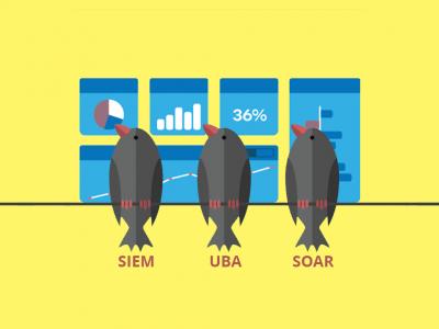Обзор решений UBA, SIEM и SOAR: в чем различие?