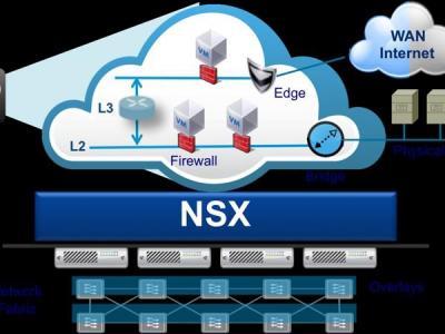 VMware представила новые платформы сетевой виртуализации VMware NSX