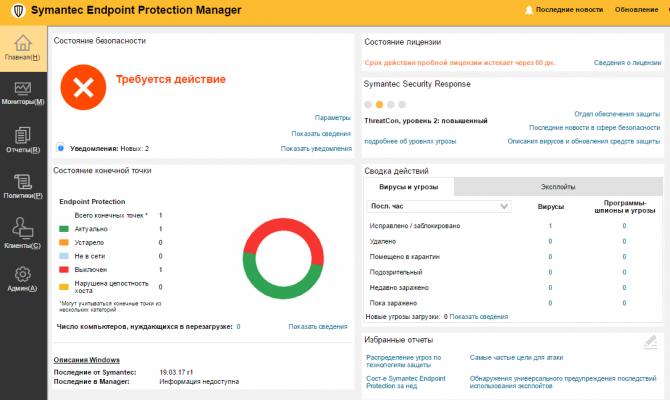 Главный экран системы управления Symantec Endpoint Protection 14