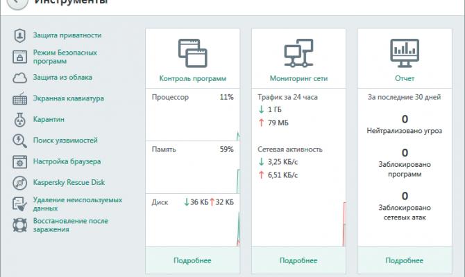 Дополнительные инструменты в Kaspersky Total Security для всех устройств