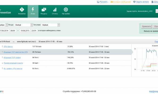 Страница «Атаки» клиентского портала Kaspersky DDoS Prevention