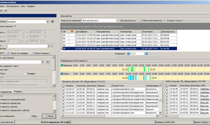 Мониторинг продуктивности пользователя