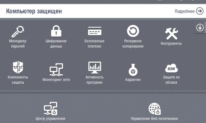 Ключевые компоненты Kaspersky Small Office Security
