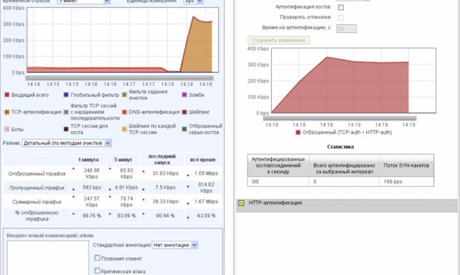 Фильтрация некорректных HTTP-запросов «Очистителем»