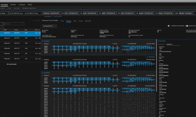 Консоль мониторинга (дашборд) в RSA NetWitness Network