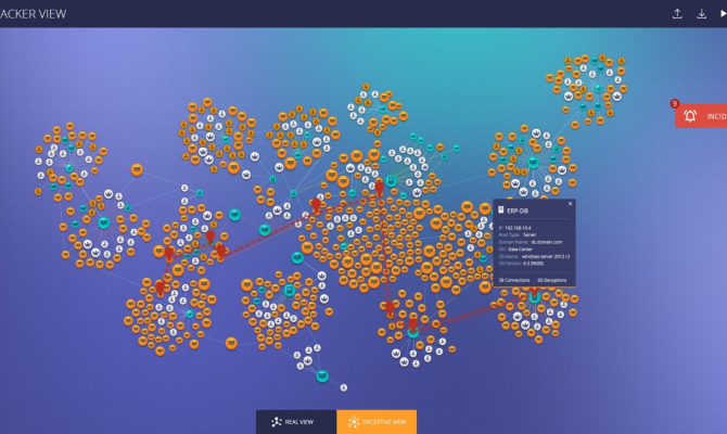 Карта сети предприятия с приманками Illusive Platform