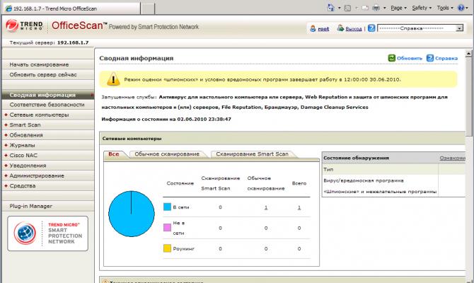 Главное окно панели управления в Trend Micro OfficeScan