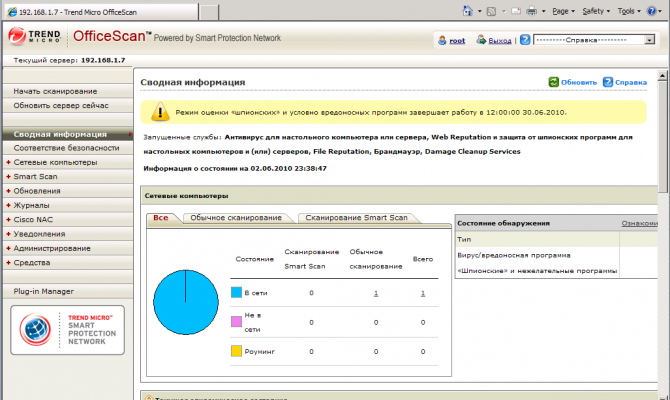 Главное окно панели управления в Trend Micro OfficeScan