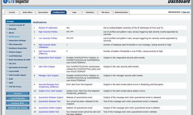 Настройка конфигурации системы GTB DLP Suite