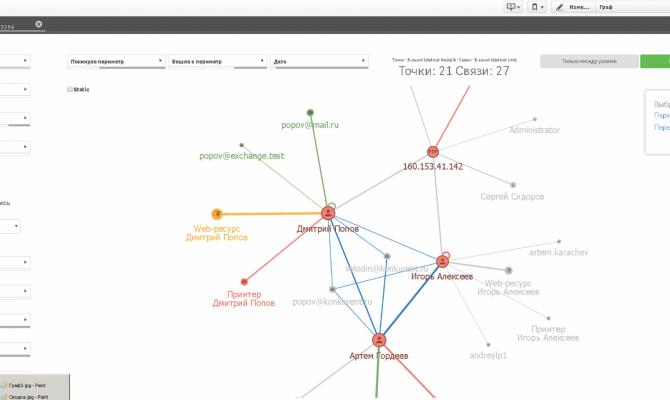 Граф связей в InfoWatch Vision 1.1