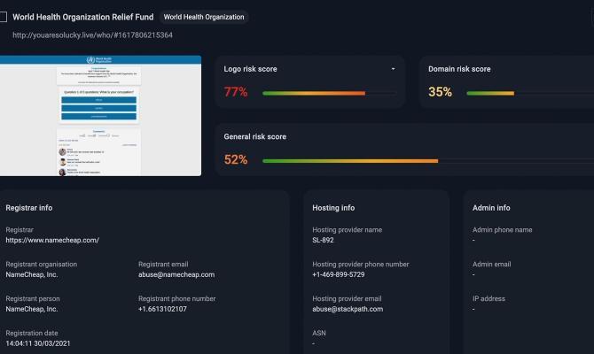 Наглядное представление информации об операциях с файлами в «СёрчИнформ FileAuditor»