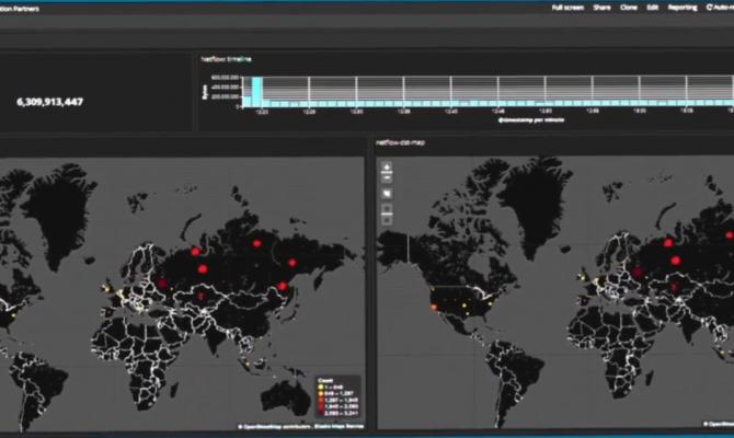 Мониторинг ситуации в распределенной корпоративной сети. Angara Cyber Resilience Center