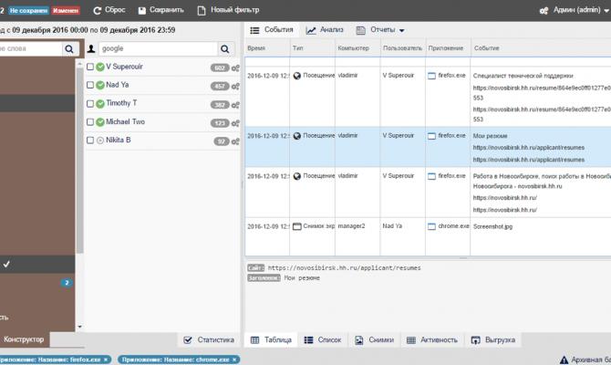 Отображение событий в табличном виде в StaffCop Enterprise 3.1