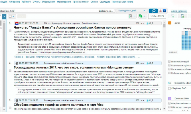 Лента публикаций в сервисе SCAN