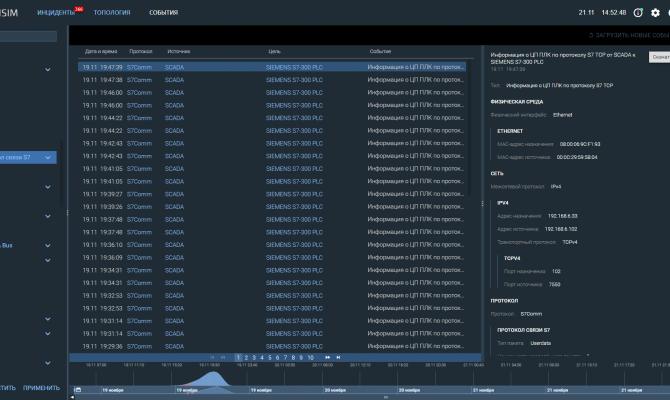 Просмотр карточки события в PT ISIM netView Sensor