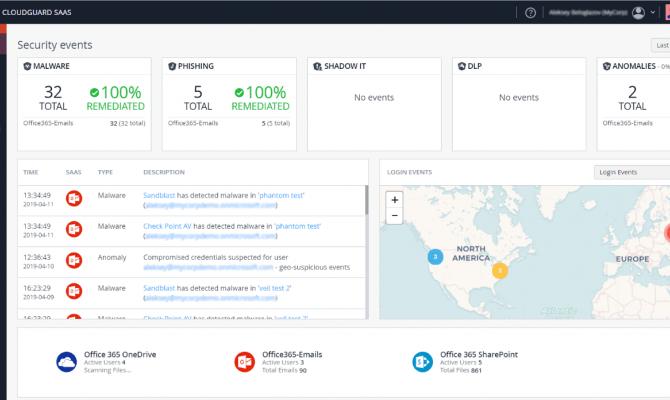 Интерфейс администратора CloudGuard SaaS (Check Point Cloud Portal)