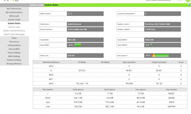 Системный статус в Wallix AdminBastion