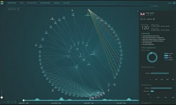 Графический интерфейс платформы IllusionBLACK