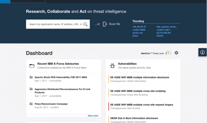 IBM X-Force Threat Intelligence. Dashboard