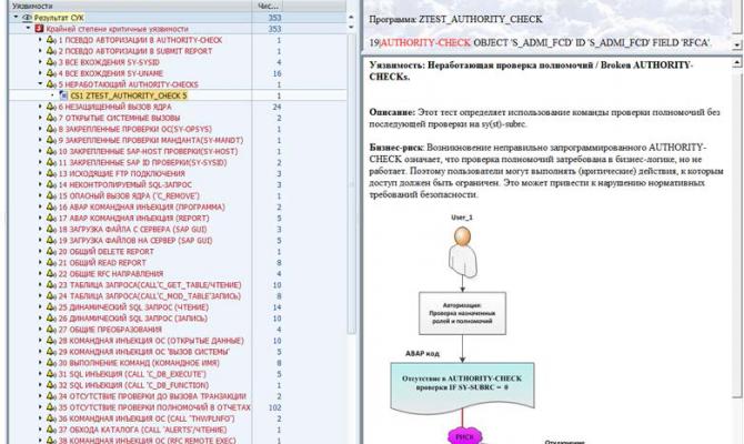Интерфейс SafeERP Code Security - фрагмент опасного кода