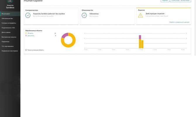 Kaspersky Sandbox. Мониторинг сервера