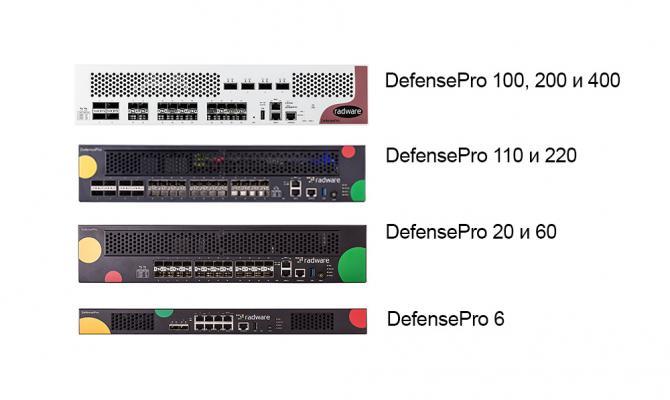 Radware DefensePro. Линейка устройств