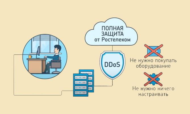 Ростелеком Anti-DDos