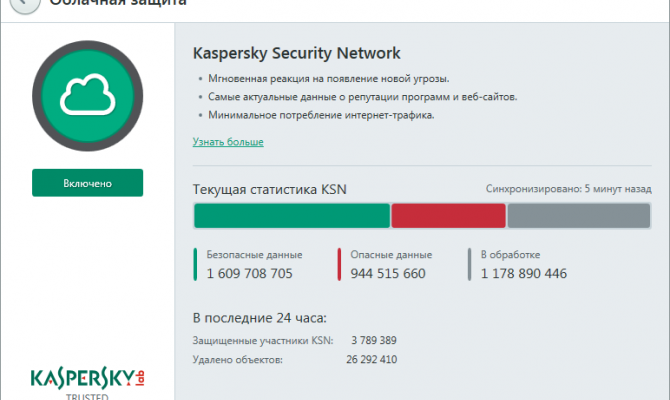 First of all you need to visit the kaspersky french promotion page and grab your 9