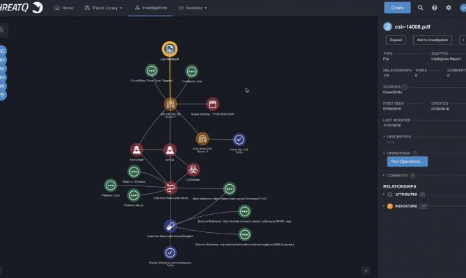 """ThreatQuotient Threat Intelligence Platform. Окно """"Расследования"""""""