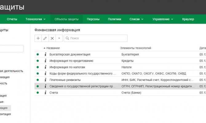 Классификация конфиденциальной информации в Infowatch Traffic Monitor