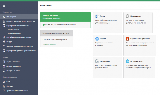 ViPNet TLS Gateway. Интерфейс