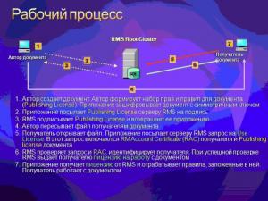 AD_RMS____22.01.0_.jpg
