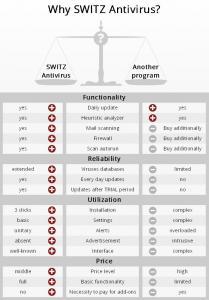 SWITZ_Antivirus.jpg