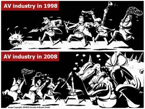 av_industry.gif
