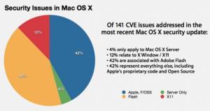 01_MacOSX1065_Flash_1.jpg