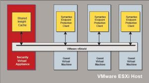 SEP_VMware.jpg