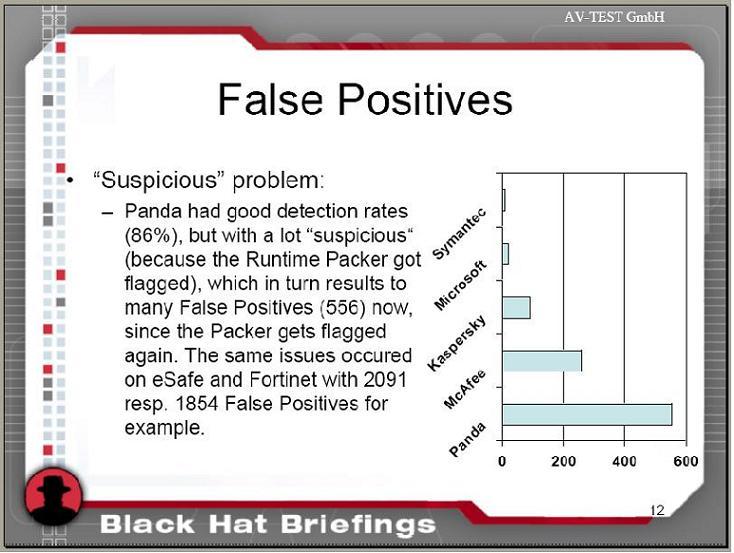 falsepositives.JPG