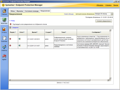 Обзор Symantec Endpoint Protection 12. Часть 2